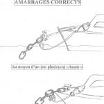 AMARRAGE SIMPLE